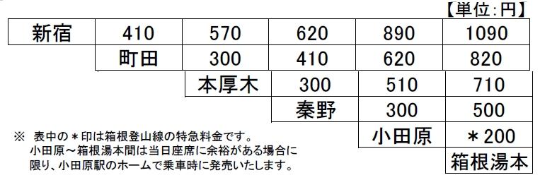 Ashigara_sub4