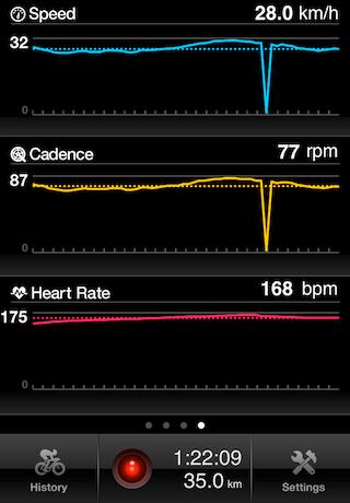 自転車の 自転車 gps ログ アプリ : お薦めはスピードやケイデンス ...